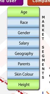 rsz_market_segmentation